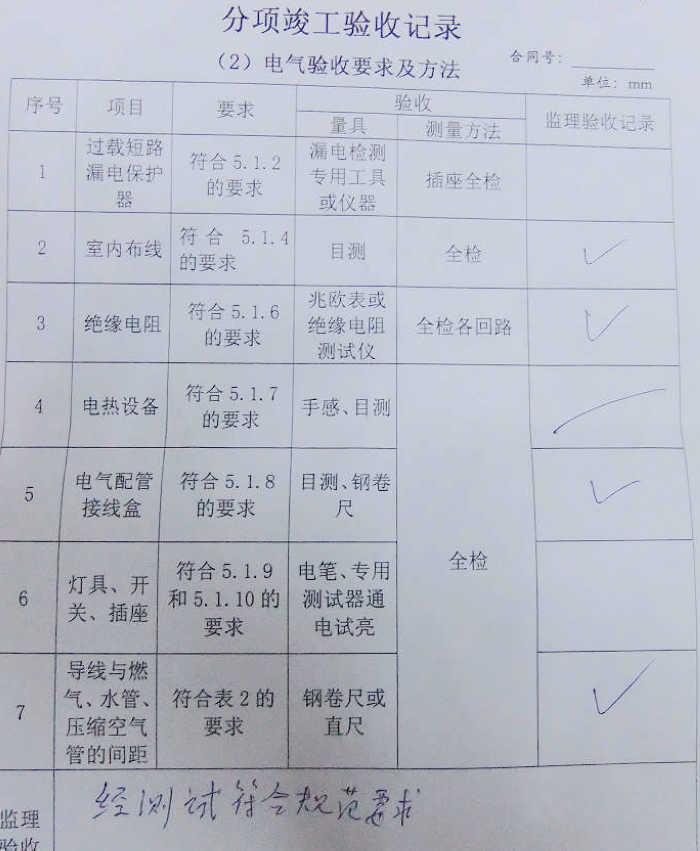水电验收报告1.JPG
