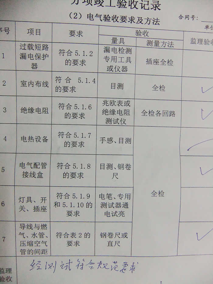 水电验收报告2.JPG