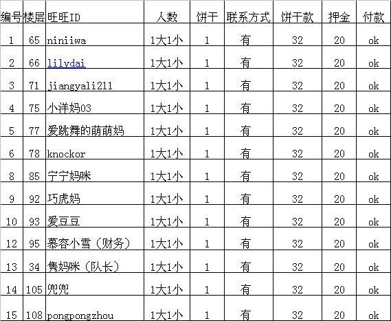 更新名单.JPG