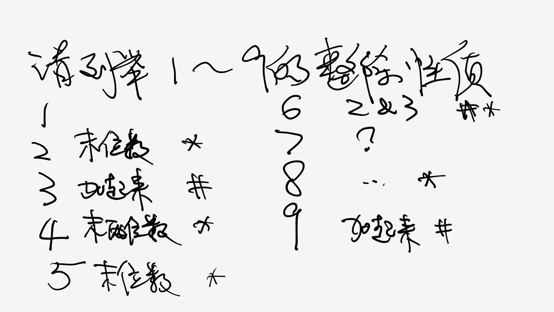 数的奥秘 1_02.jpg