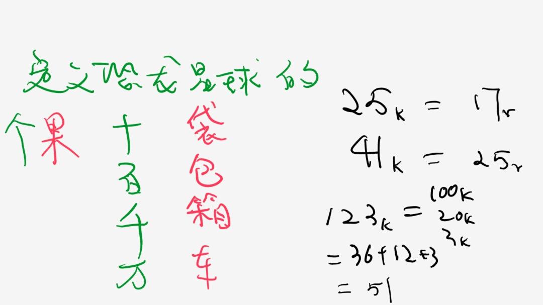数的奥秘 2_04.jpg