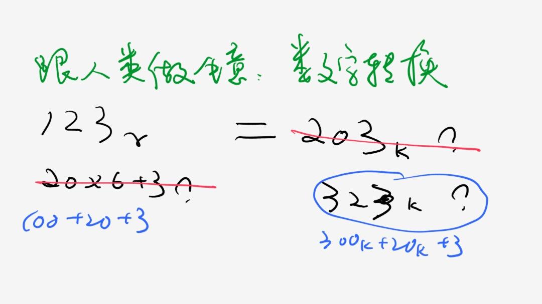 数的奥秘 2_09.jpg